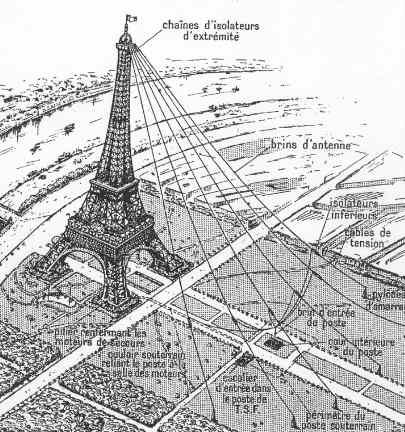 Tour-eiffel-installation-radio-1909